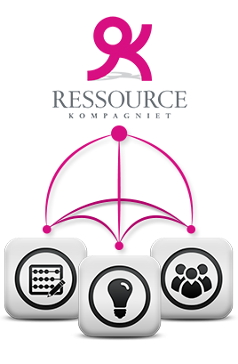 RessourceKompagniet